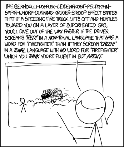 XKCD – The BDLPSWDKS Effect
