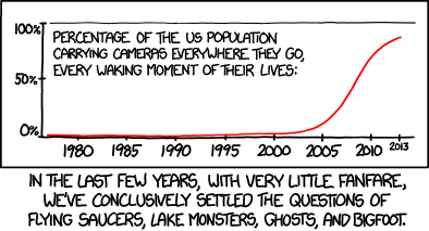 "XKCD cartoon ""Settled"""